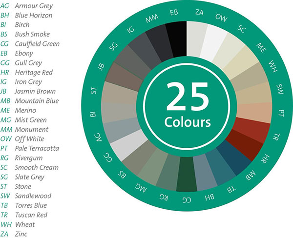 easy shed colours